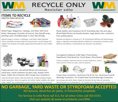 City of Little Rock - Waste Management Items to Recycle