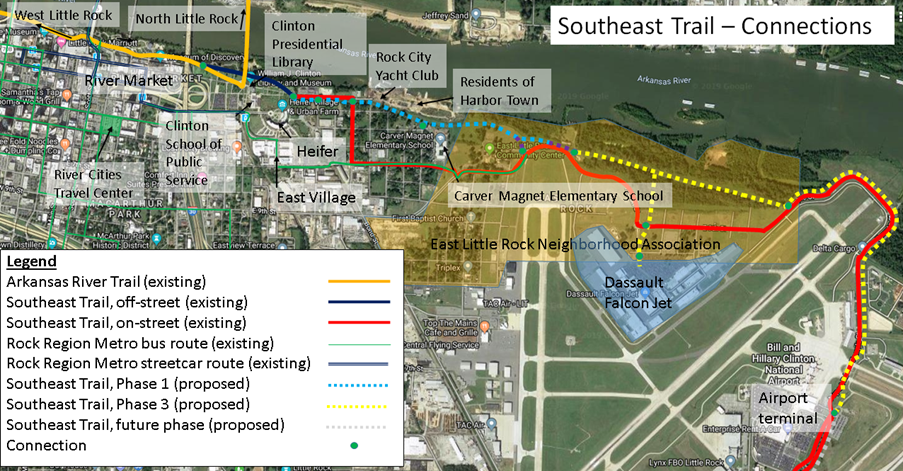 Proposed Southeast Trail alignment from Heifer to the airport, emphasizing connections established.